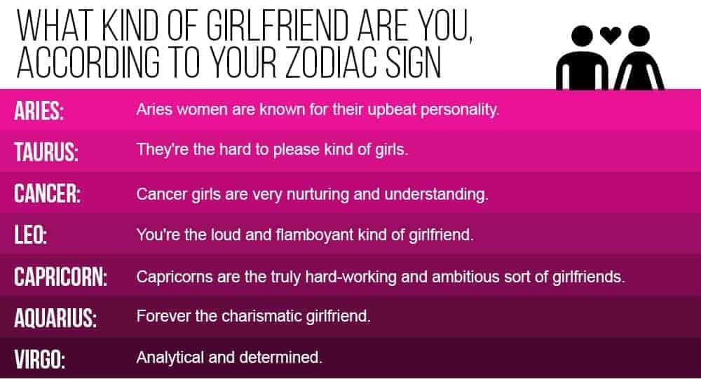 What Kind Of Girlfriend Are You According To Your Zodiac Sign