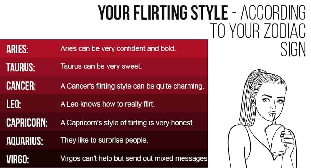 Your Flirting Style - According to your Zodiac Sign