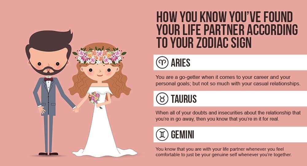 Zodiac signs marriage partners