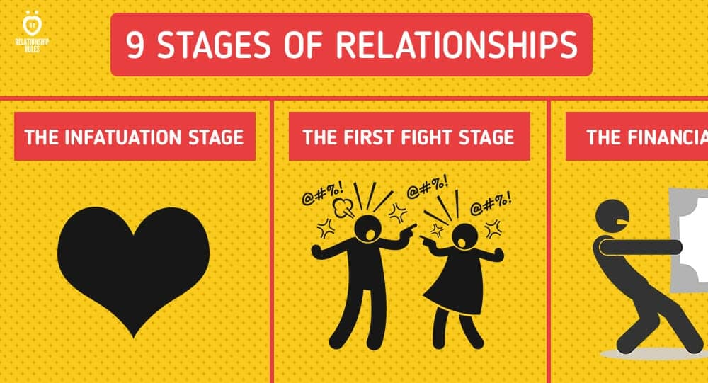 Stages of infatuation