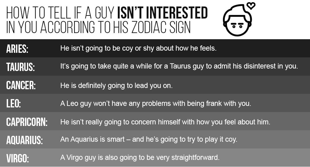 How do you know if an aquarius man is interested