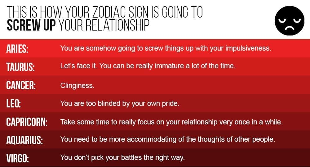 This Is How Your Zodiac Sign Is Going To Screw Up Your Relationship