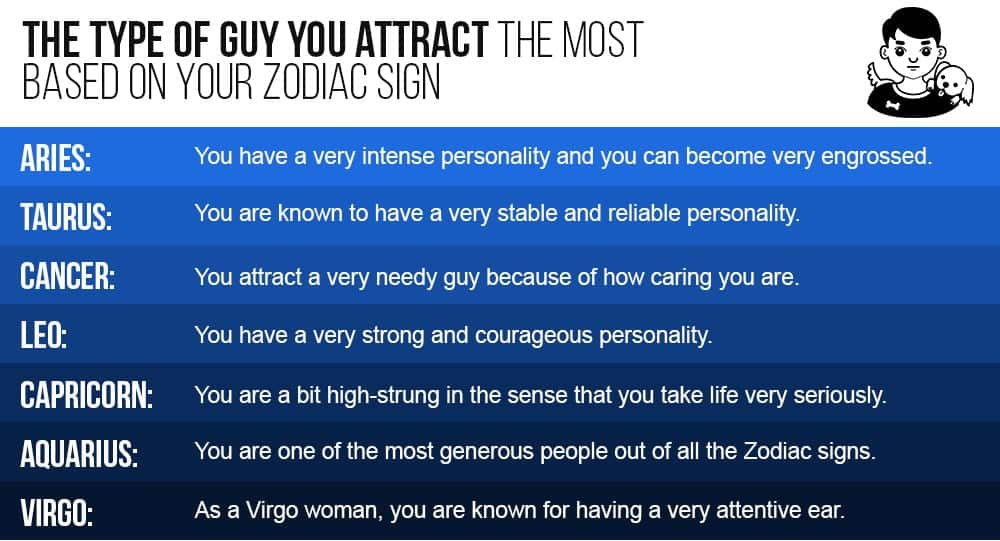 The Type Of Guy You Attract The Most Based On Your Zodiac Sign