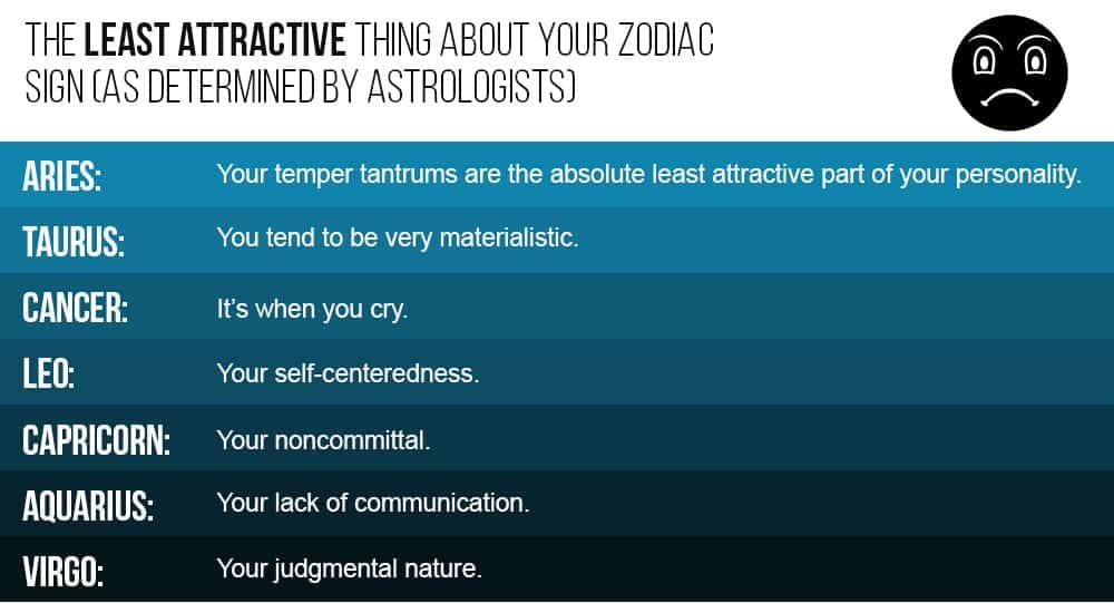 The Least Attractive Thing About Your Zodiac Sign (As