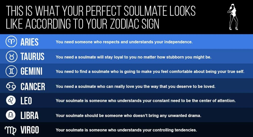 This Is What Your Perfect Soulmate Looks Like According To Your