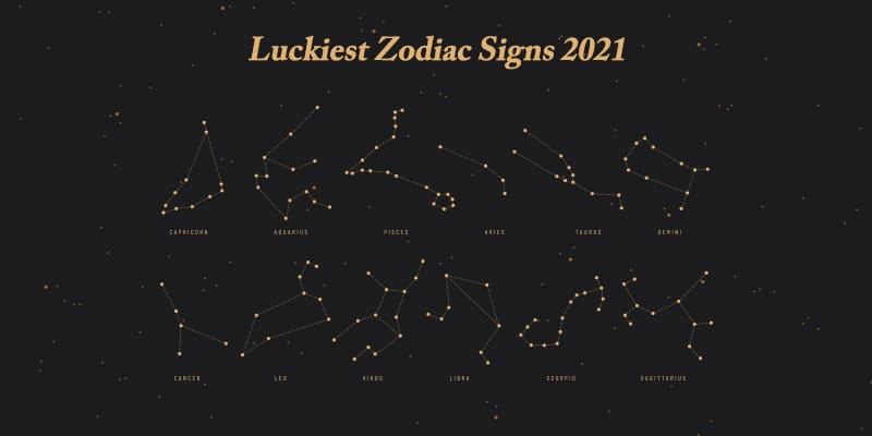 Luckiest Zodiac Signs for 2021